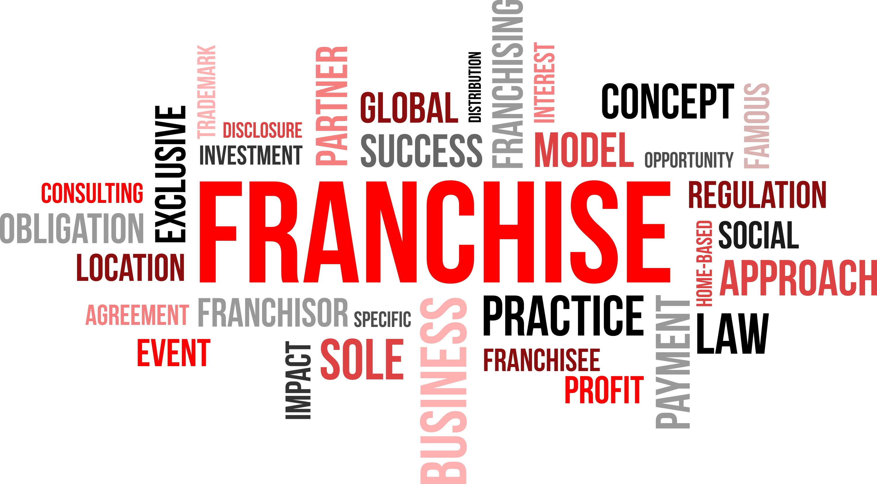 8 Benefits of Purchasing a Franchise